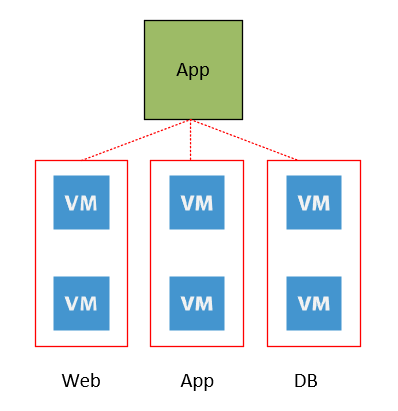 Image outlining a zero-trust architecture including micro-segmentation